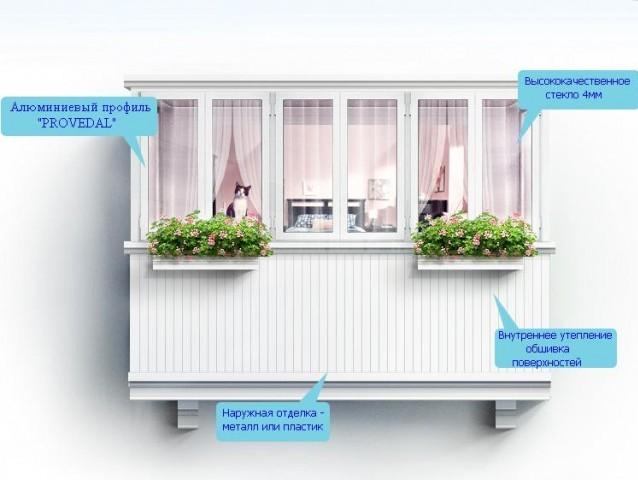 Услуги и цены - okna-balkony.by.